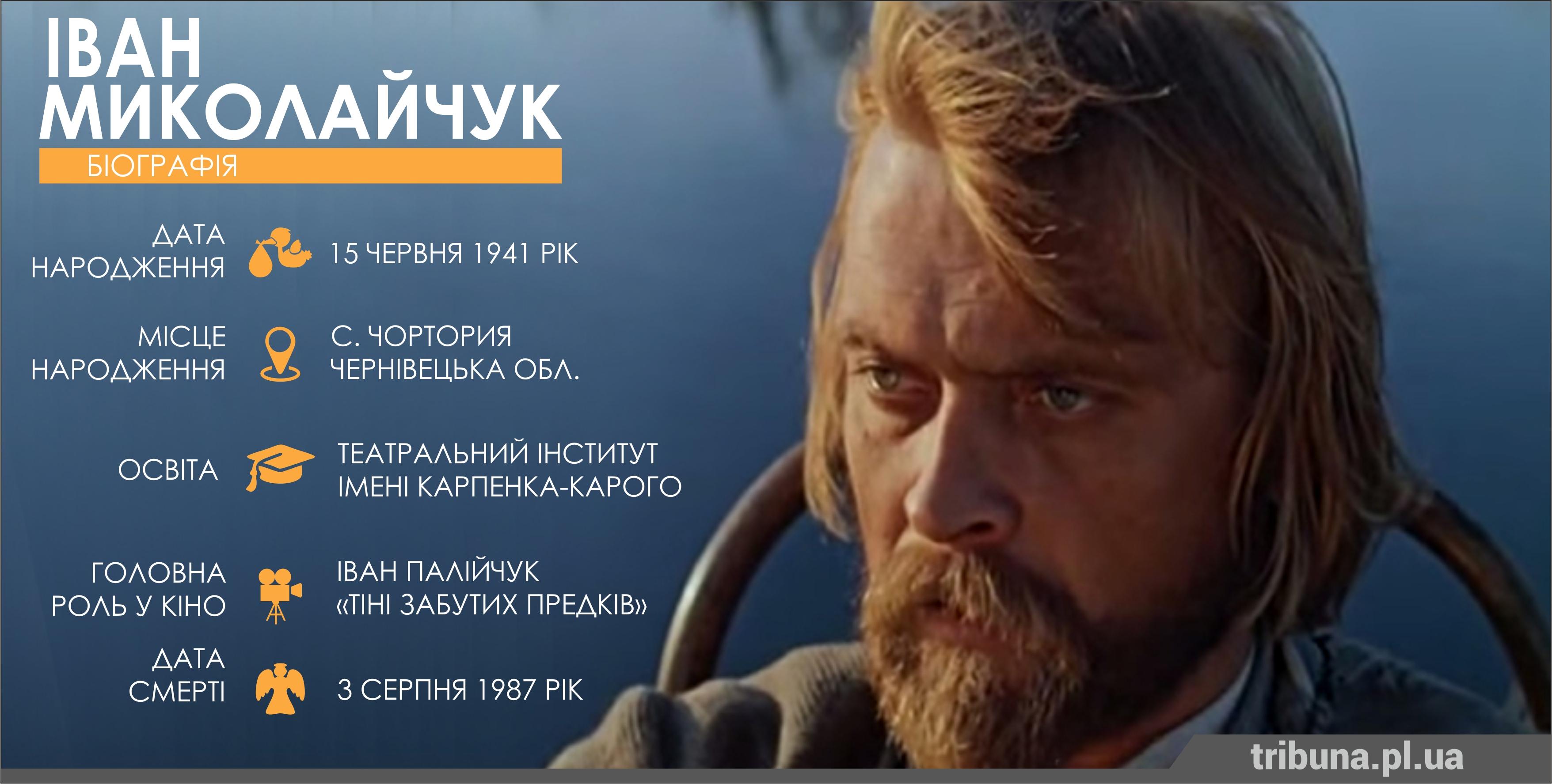 mikolajchuk-4